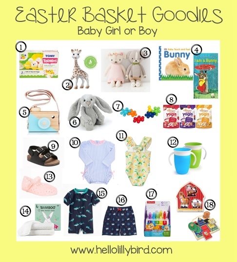 EasterBasket-Baby_blog